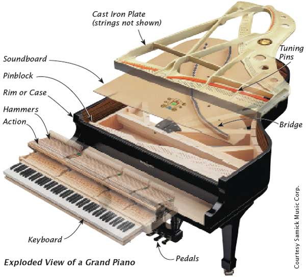 Exploded View of a Grand Piano