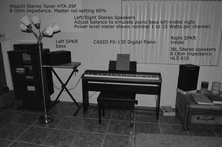 PX-130 Digital Piano Setup DSC_0252BW Labels.jpg